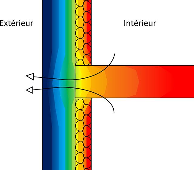 Deperdition chaleur reglementation thermique_3