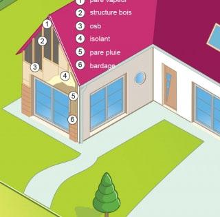 comment bien isoler sa maison